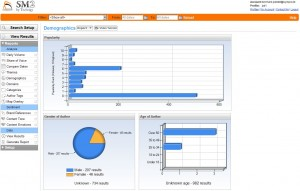 Social Media Monitoring mit SM2
